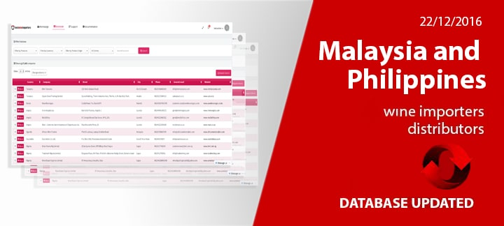 Malaysia and Philippines databases